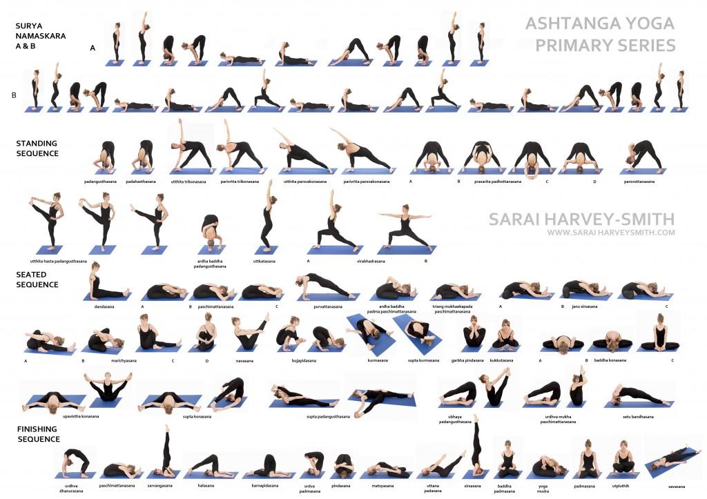 Asthanga yoga 1024x723 - Yoga Çeşitleri