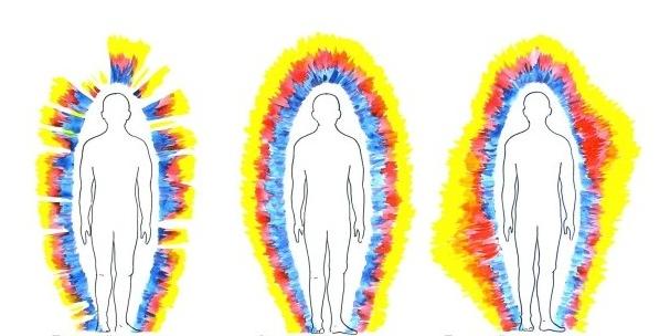 resim 20160714115817 - Ruhsal enerji